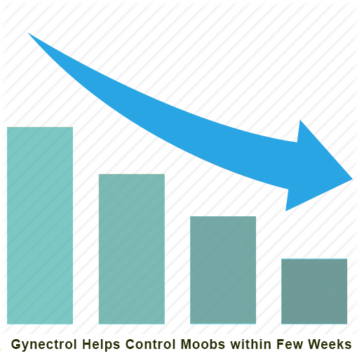 gynectrol helps control moobs within few weeks