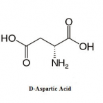 D-Aspartic Acid Benefits And Side Effects